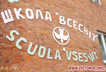 Салезіянська школа отримала майже 1 га землі на Корбутівці у Житомирі, де побудують нове приміщення